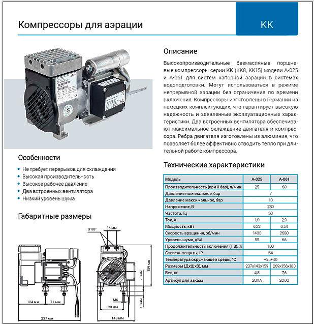 Техническая листовка с сайта продавца компрессора